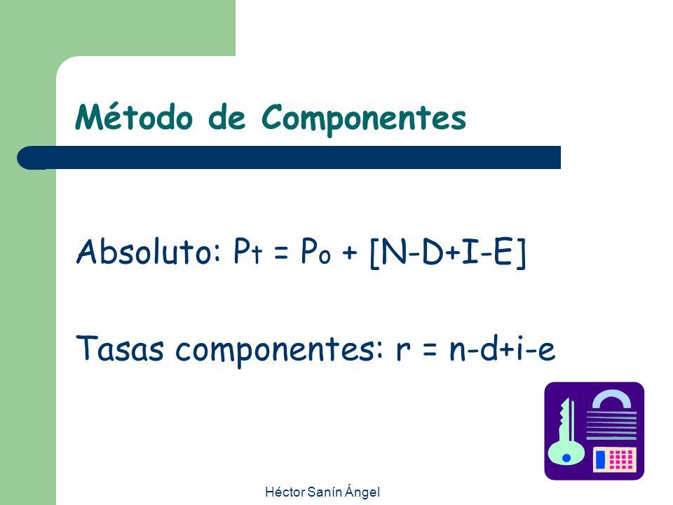 Absoluto: Pt = Po + [N-D+I-E] Tasas componentes: r = n-d+i-e